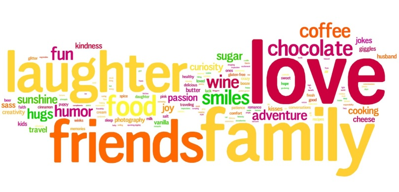 RFH_WordCloud2